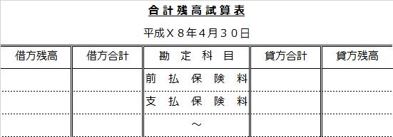 合計残高試算表問題(期首再振替)