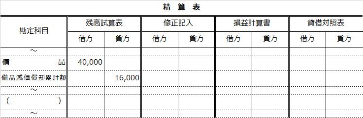 精算表問題(固定資産の減価償却)