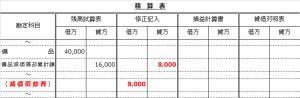 精算表問題解説(固定資産の減価償却の修正仕訳)