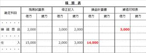 精算表(修正記入からP/L・B/Sへ)