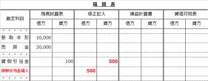 精算表(差額補充法による貸倒引当金繰入)