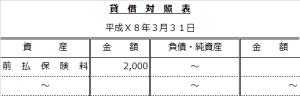 試算表問題貸借対照表(期首再振替)