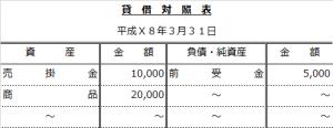 試算表問題(前期末貸借対照表)